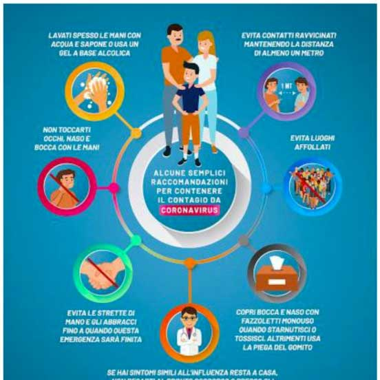 Piccole regole per l'emergenza Coronavirus